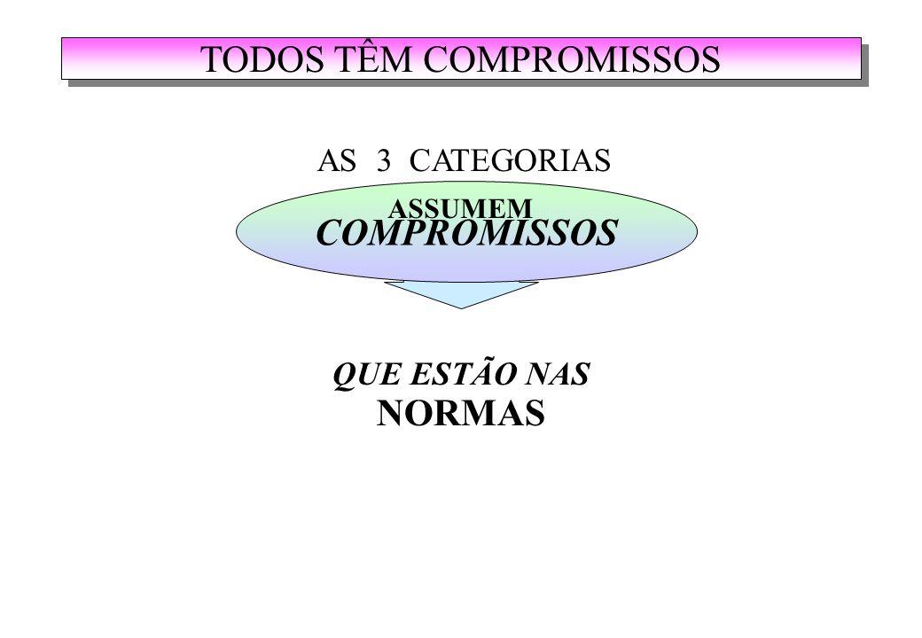 TODOS TÊM COMPROMISSOS