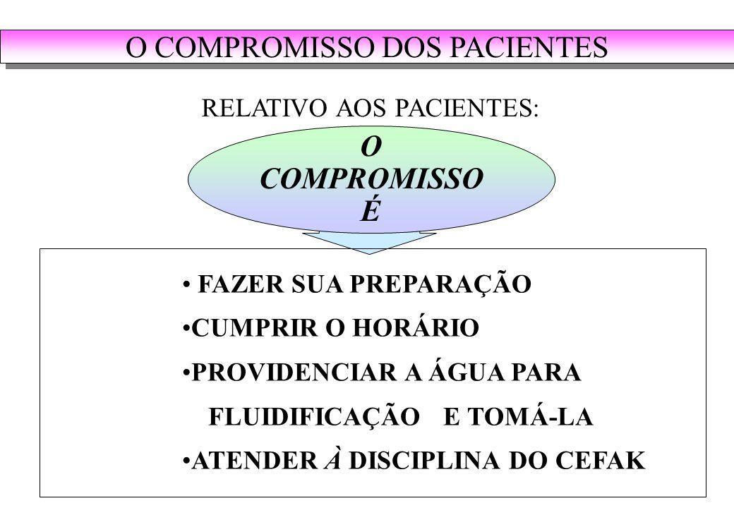 O COMPROMISSO DOS PACIENTES