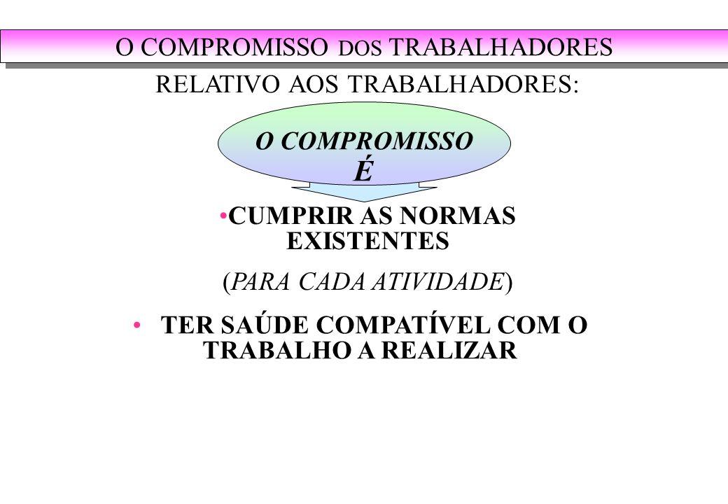 É O COMPROMISSO DOS TRABALHADORES RELATIVO AOS TRABALHADORES: