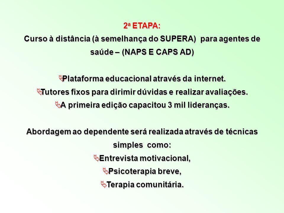 Plataforma educacional através da internet.