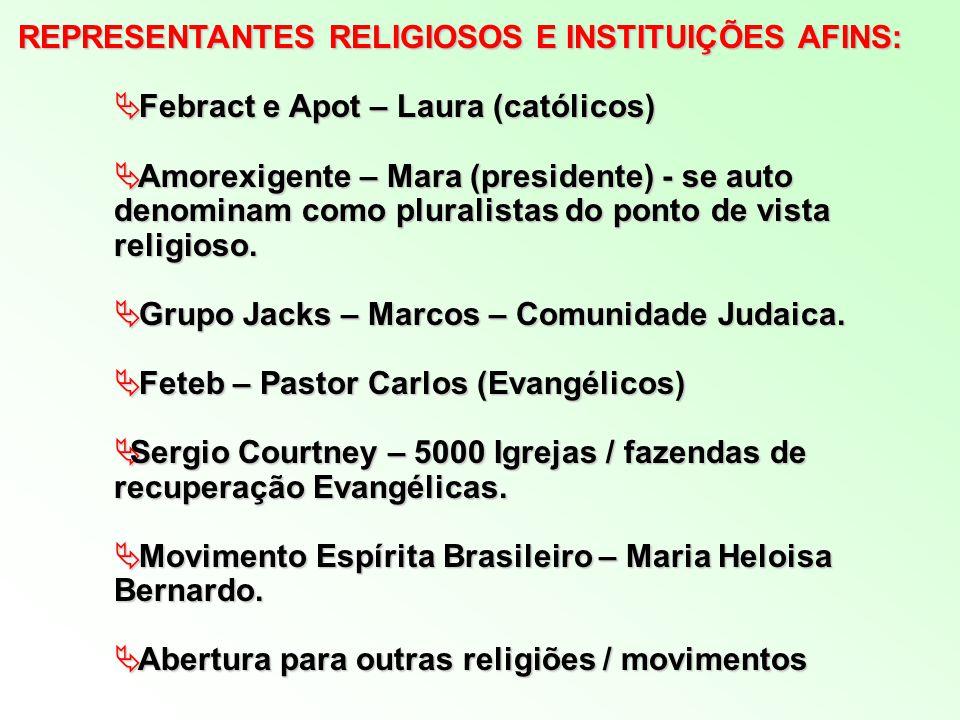 REPRESENTANTES RELIGIOSOS E INSTITUIÇÕES AFINS: