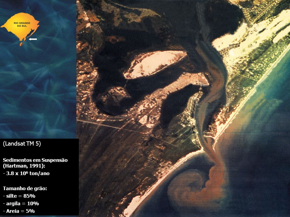 (Landsat TM 5) Sedimentos em Suspensão (Hartman, 1991):