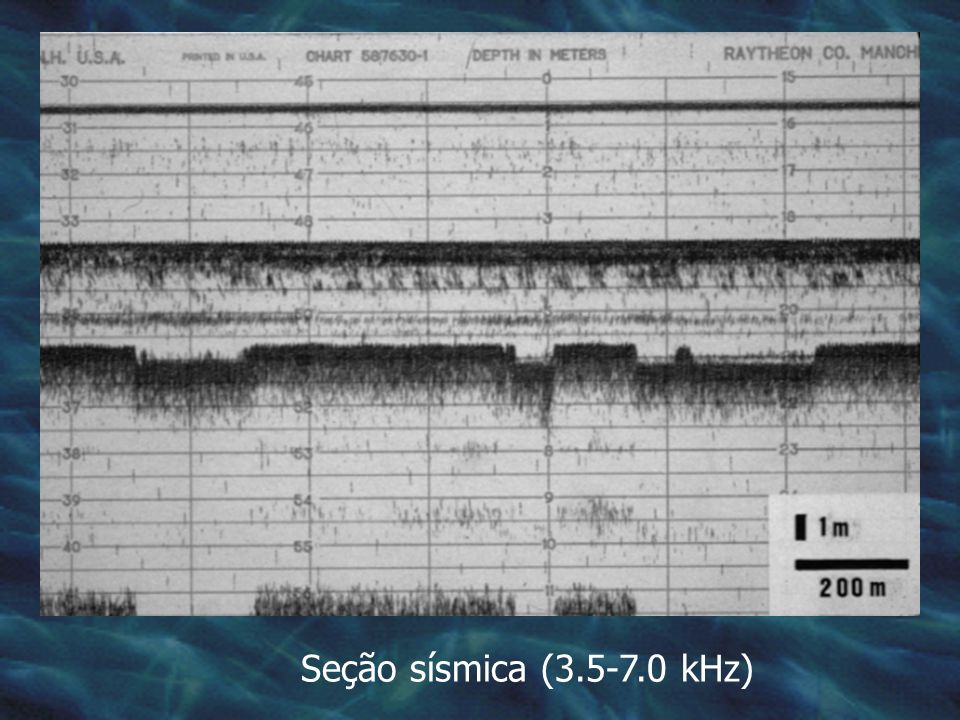 Seção sísmica (3.5-7.0 kHz)