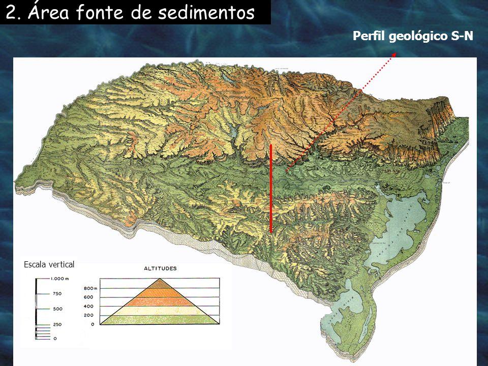 2. Área fonte de sedimentos