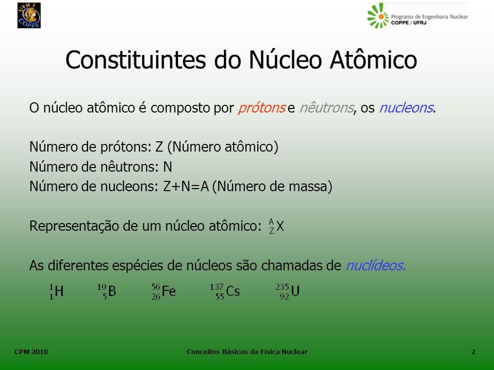 Constituintes do Núcleo Atômico