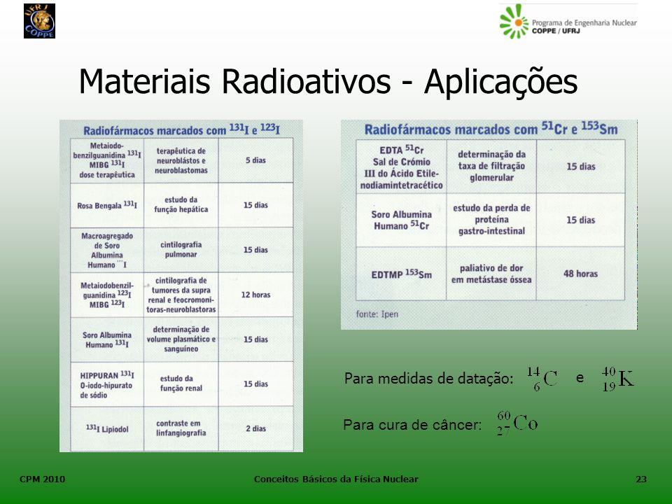 Materiais Radioativos - Aplicações