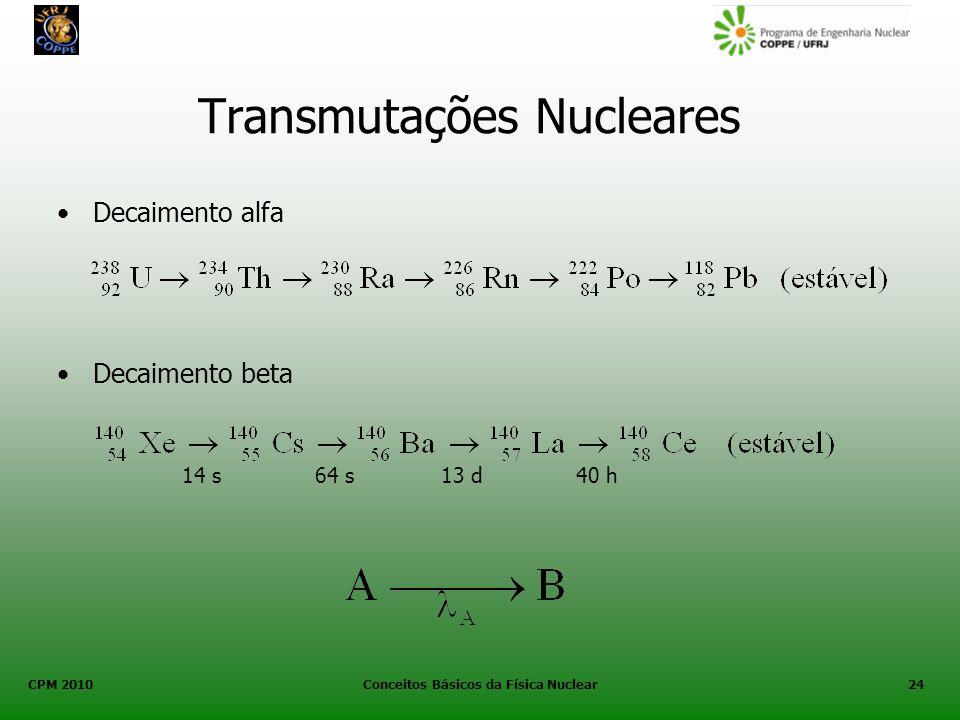 Transmutações Nucleares