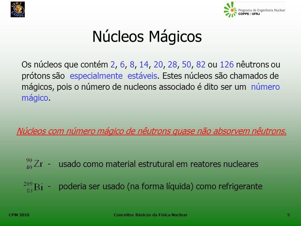 Conceitos Básicos da Física Nuclear
