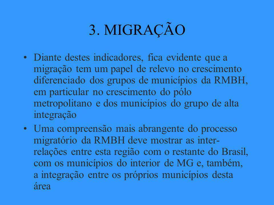 3. MIGRAÇÃO