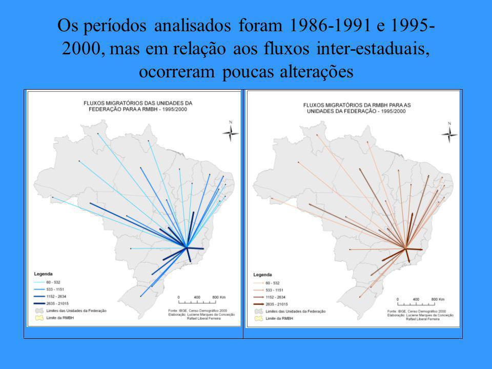 Os períodos analisados foram 1986-1991 e 1995-2000, mas em relação aos fluxos inter-estaduais, ocorreram poucas alterações