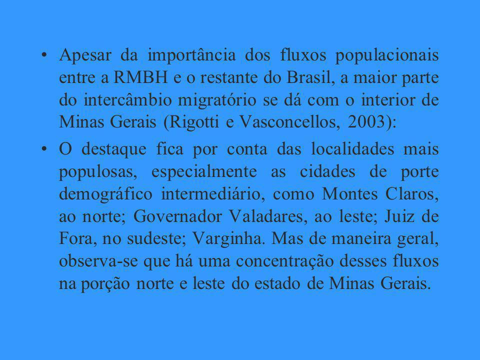 Apesar da importância dos fluxos populacionais entre a RMBH e o restante do Brasil, a maior parte do intercâmbio migratório se dá com o interior de Minas Gerais (Rigotti e Vasconcellos, 2003):