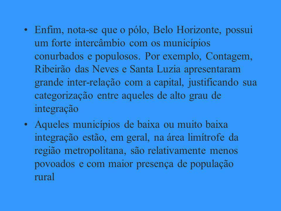 Enfim, nota-se que o pólo, Belo Horizonte, possui um forte intercâmbio com os municípios conurbados e populosos. Por exemplo, Contagem, Ribeirão das Neves e Santa Luzia apresentaram grande inter-relação com a capital, justificando sua categorização entre aqueles de alto grau de integração