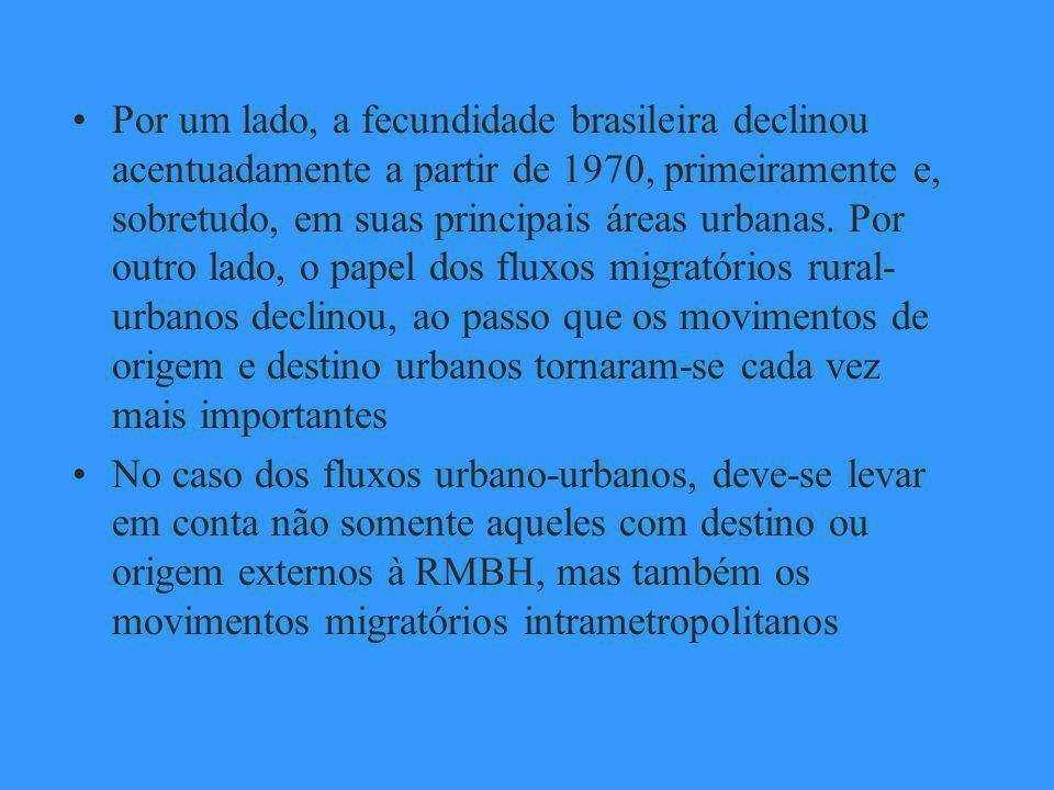Por um lado, a fecundidade brasileira declinou acentuadamente a partir de 1970, primeiramente e, sobretudo, em suas principais áreas urbanas. Por outro lado, o papel dos fluxos migratórios rural-urbanos declinou, ao passo que os movimentos de origem e destino urbanos tornaram-se cada vez mais importantes