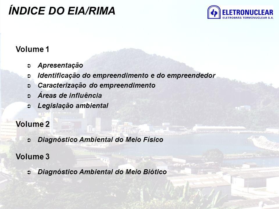 ÍNDICE DO EIA/RIMA Volume 1 Volume 2 Volume 3 Apresentação