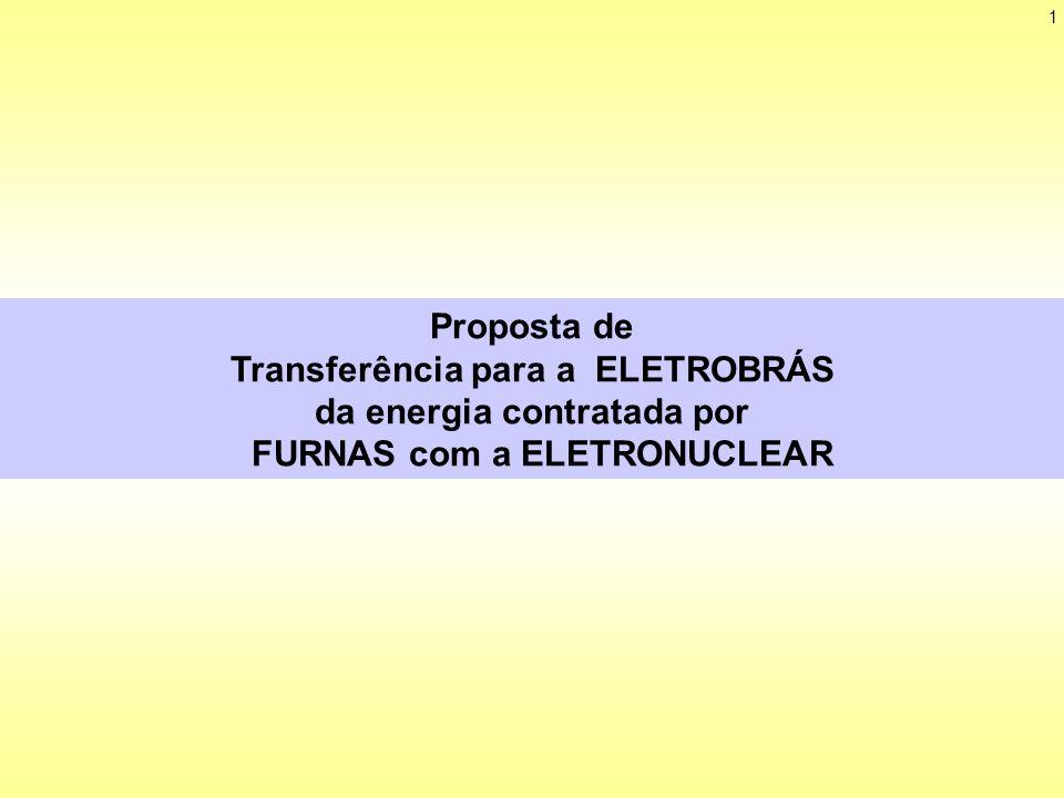 Transferência para a ELETROBRÁS da energia contratada por