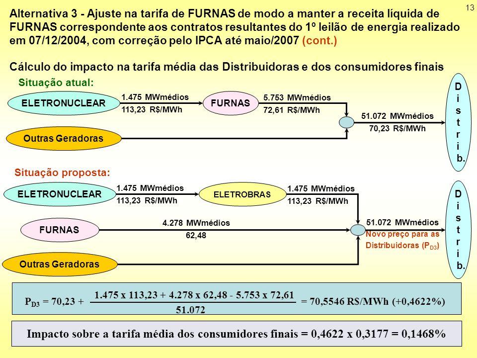 Novo preço para as Distribuidoras (PD3)