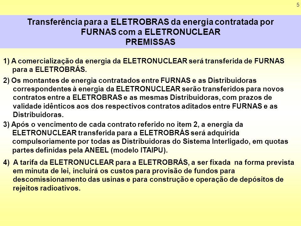 Transferência para a ELETROBRAS da energia contratada por