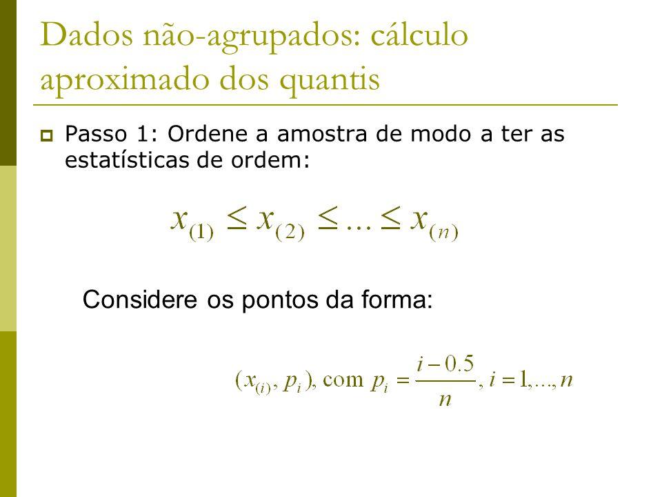 Dados não-agrupados: cálculo aproximado dos quantis