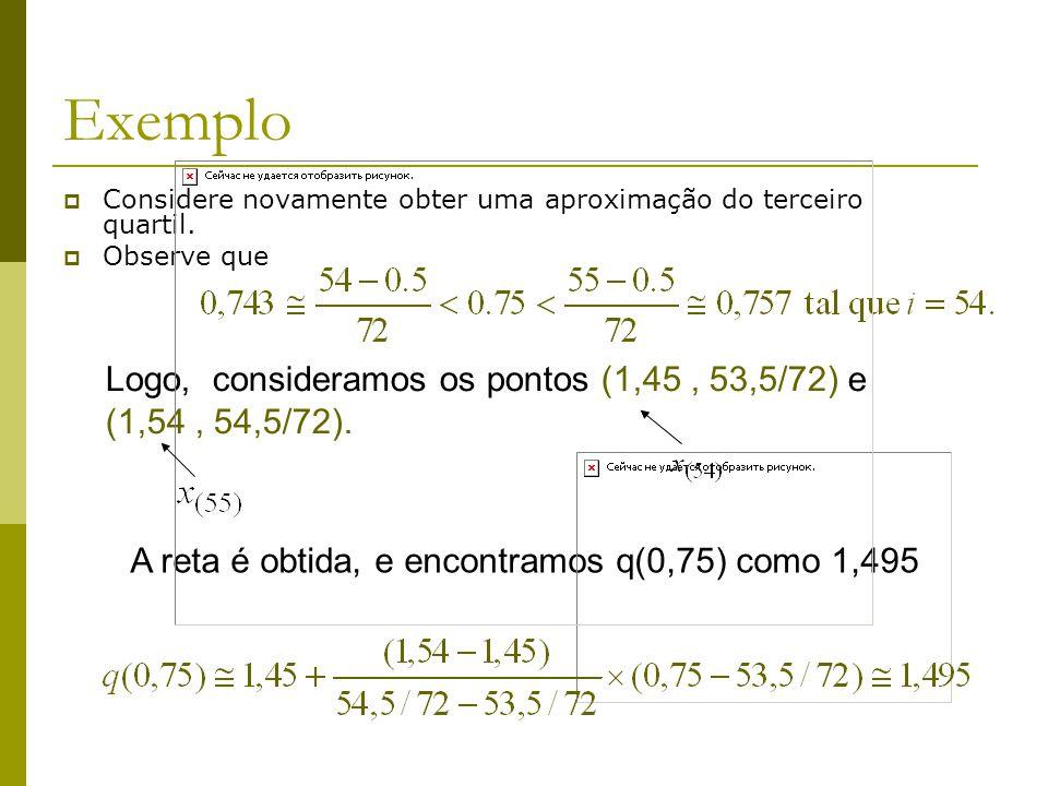 Exemplo Considere novamente obter uma aproximação do terceiro quartil. Observe que.