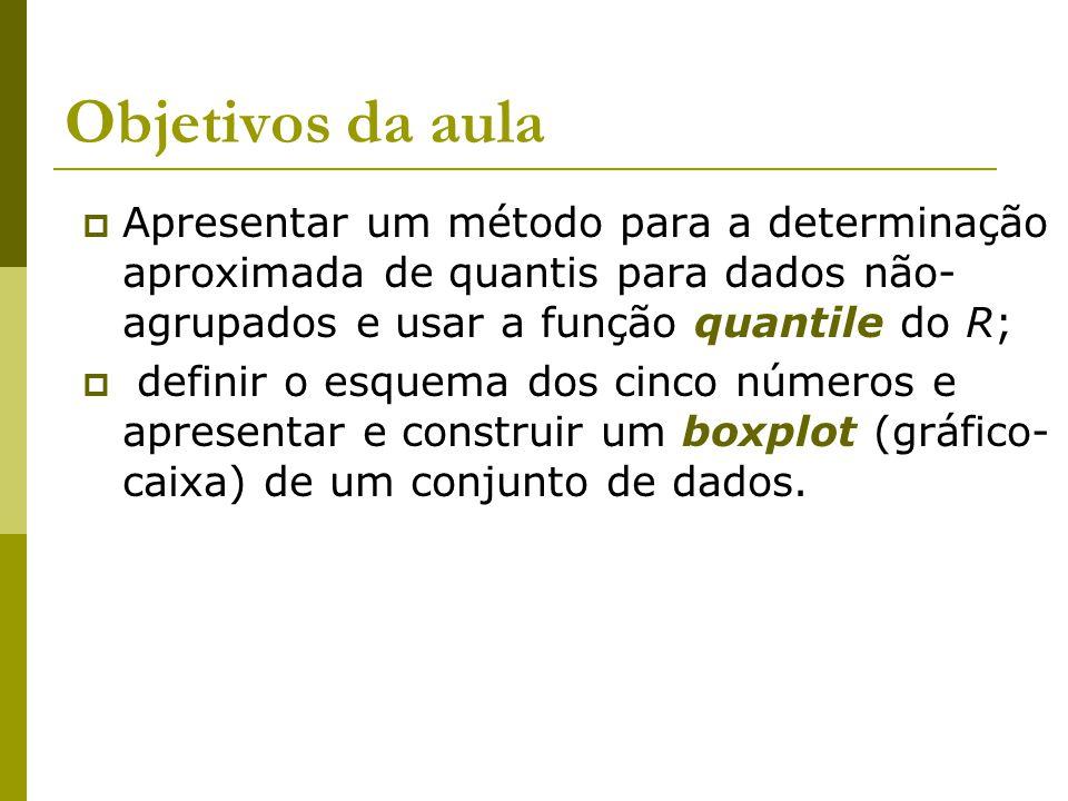 Objetivos da aula Apresentar um método para a determinação aproximada de quantis para dados não-agrupados e usar a função quantile do R;