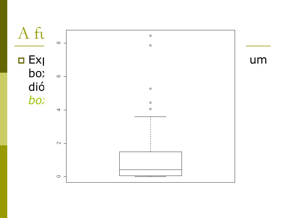 A função boxplot no R Experimente pedir ao R para construir um boxplot dos dados sobre emissões de dióxido de carbono: boxplot(dados$emissao)