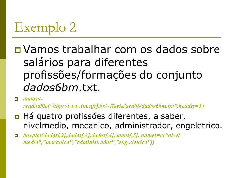 Exemplo 2 Vamos trabalhar com os dados sobre salários para diferentes profissões/formações do conjunto dados6bm.txt.