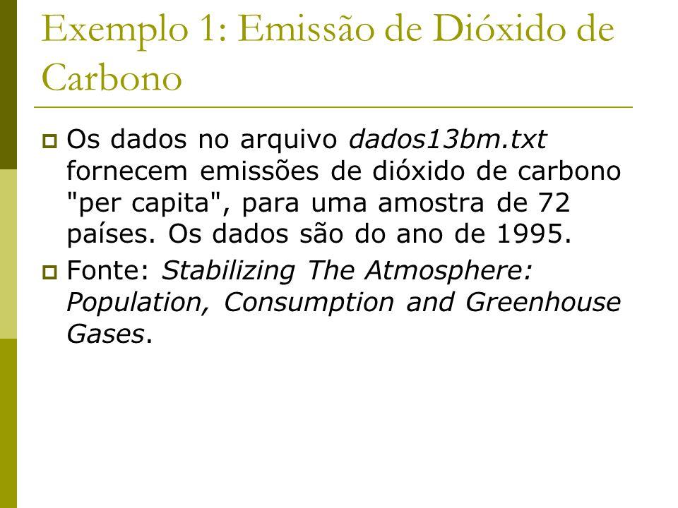 Exemplo 1: Emissão de Dióxido de Carbono