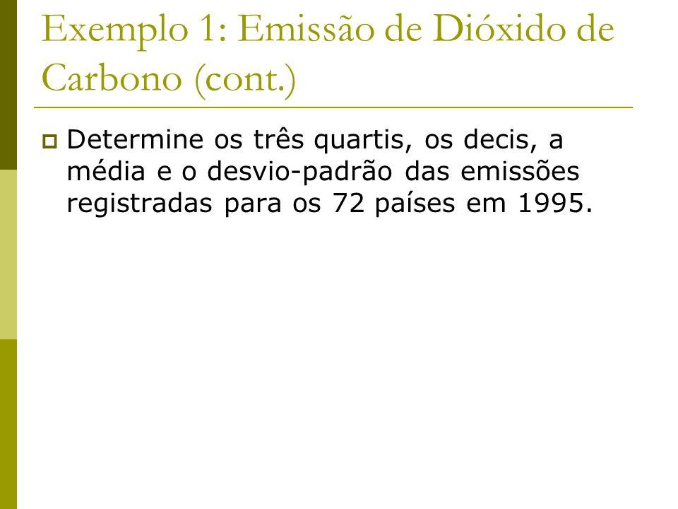Exemplo 1: Emissão de Dióxido de Carbono (cont.)