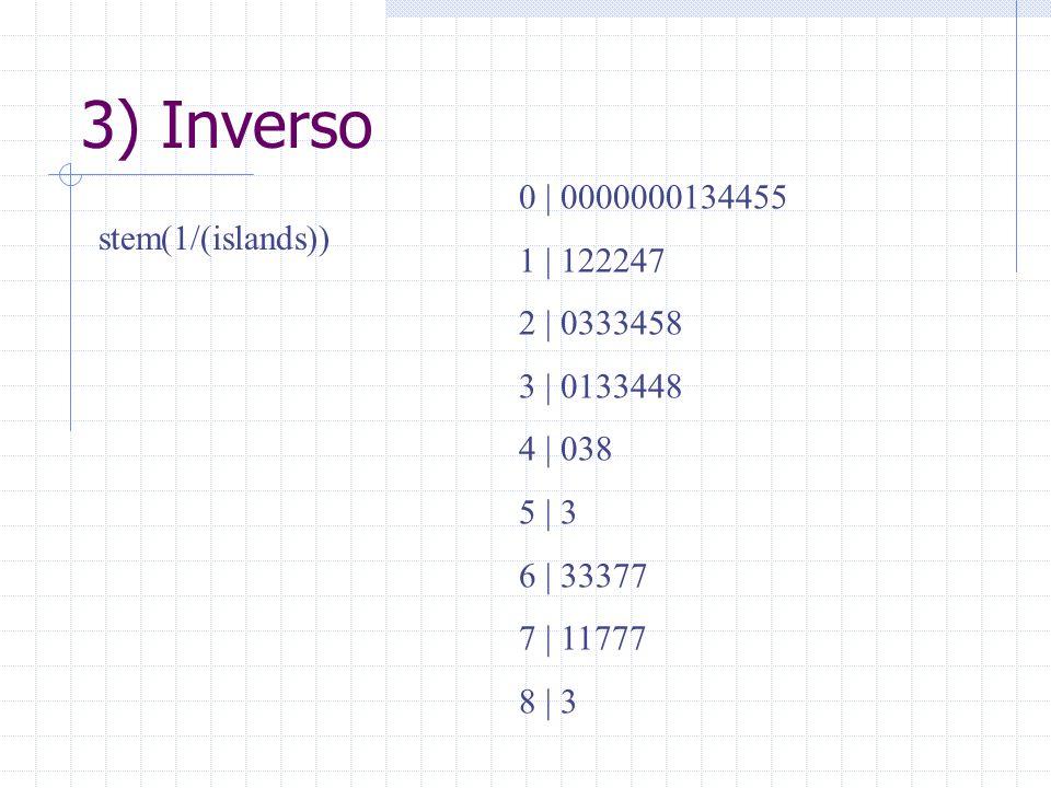 3) Inverso 0 | 0000000134455 1 | 122247 stem(1/(islands)) 2 | 0333458