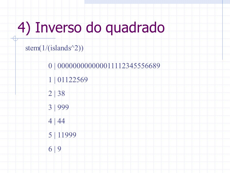 4) Inverso do quadrado stem(1/(islands^2))