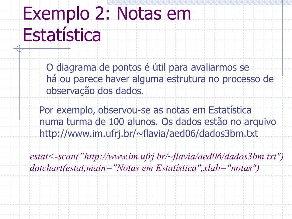 Exemplo 2: Notas em Estatística