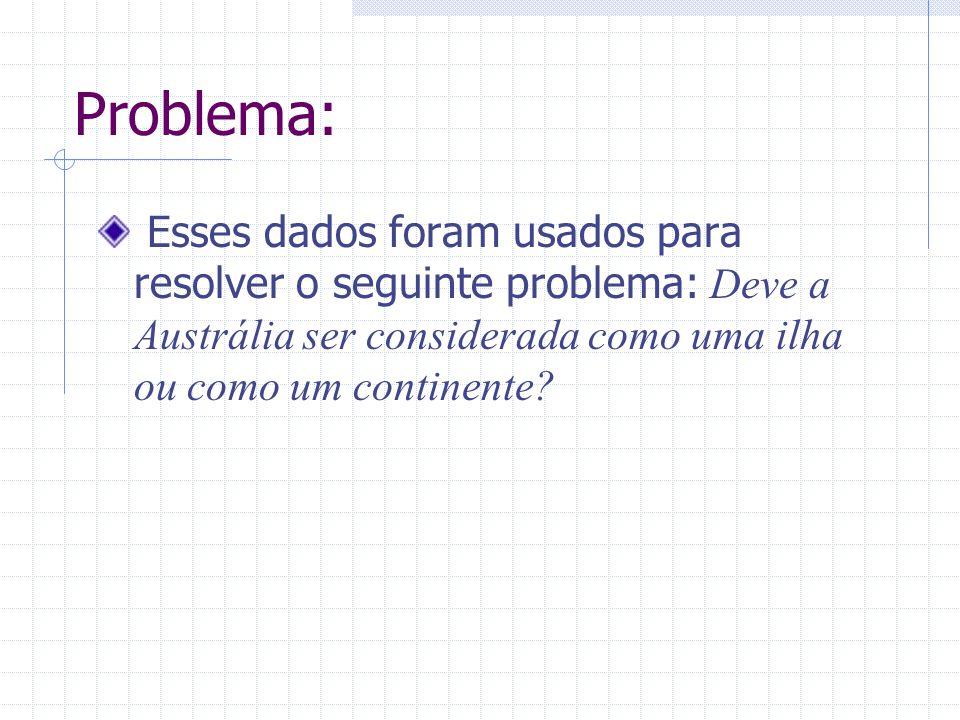 Problema: Esses dados foram usados para resolver o seguinte problema: Deve a Austrália ser considerada como uma ilha ou como um continente