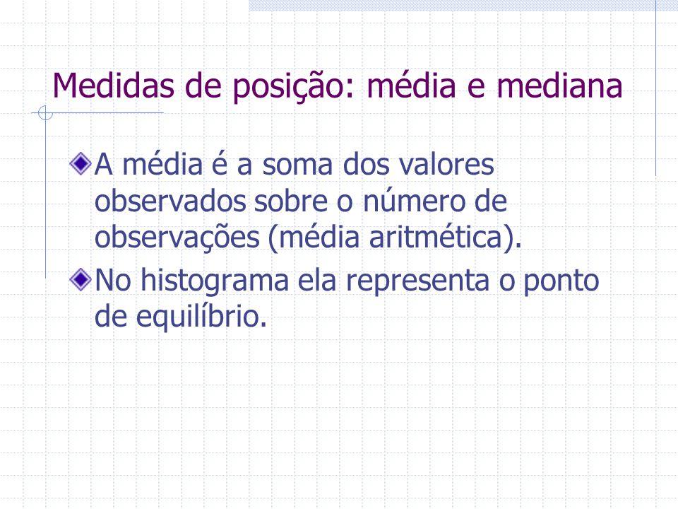 Medidas de posição: média e mediana