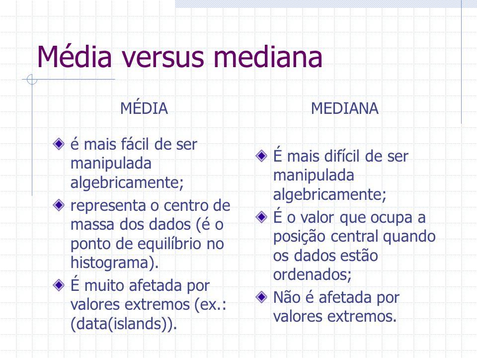 Média versus mediana MÉDIA MEDIANA