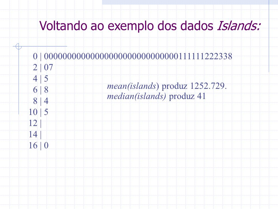 Voltando ao exemplo dos dados Islands: