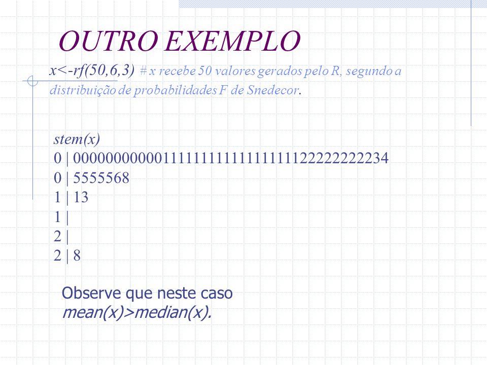 OUTRO EXEMPLO x<-rf(50,6,3) # x recebe 50 valores gerados pelo R, segundo a distribuição de probabilidades F de Snedecor.