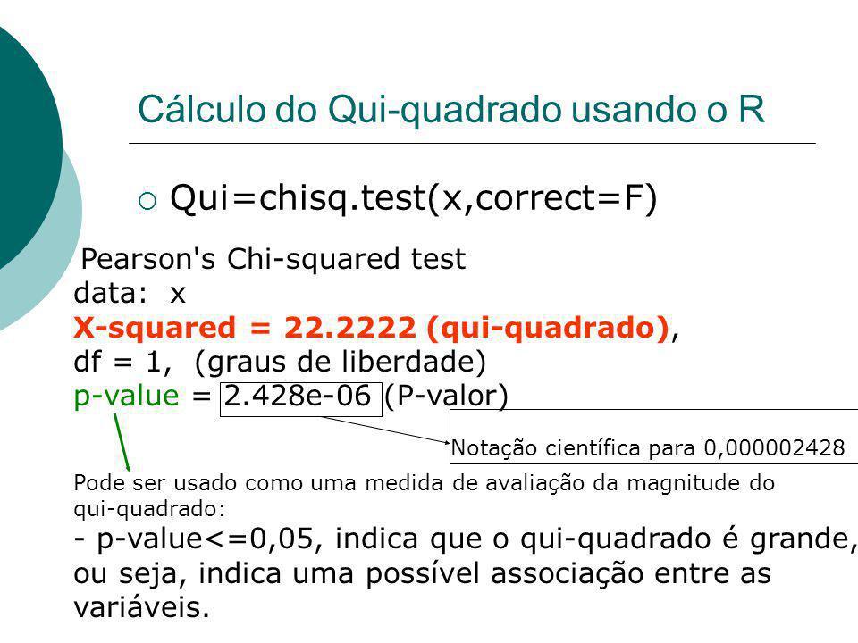Cálculo do Qui-quadrado usando o R