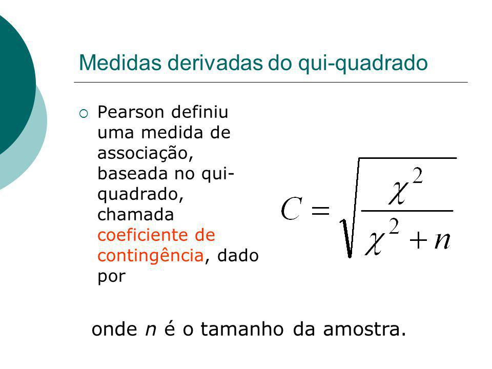Medidas derivadas do qui-quadrado