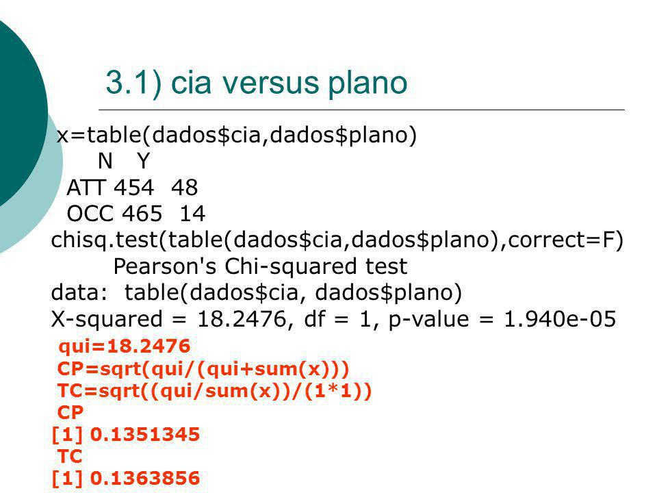 3.1) cia versus plano N Y ATT 454 48 OCC 465 14