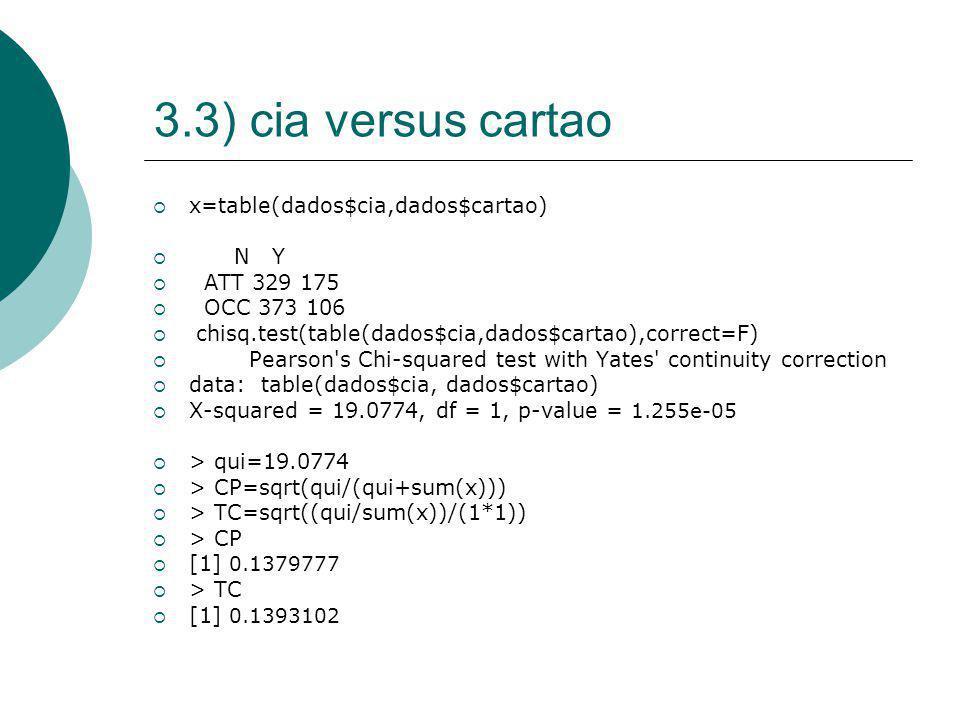 3.3) cia versus cartao x=table(dados$cia,dados$cartao) N Y ATT 329 175