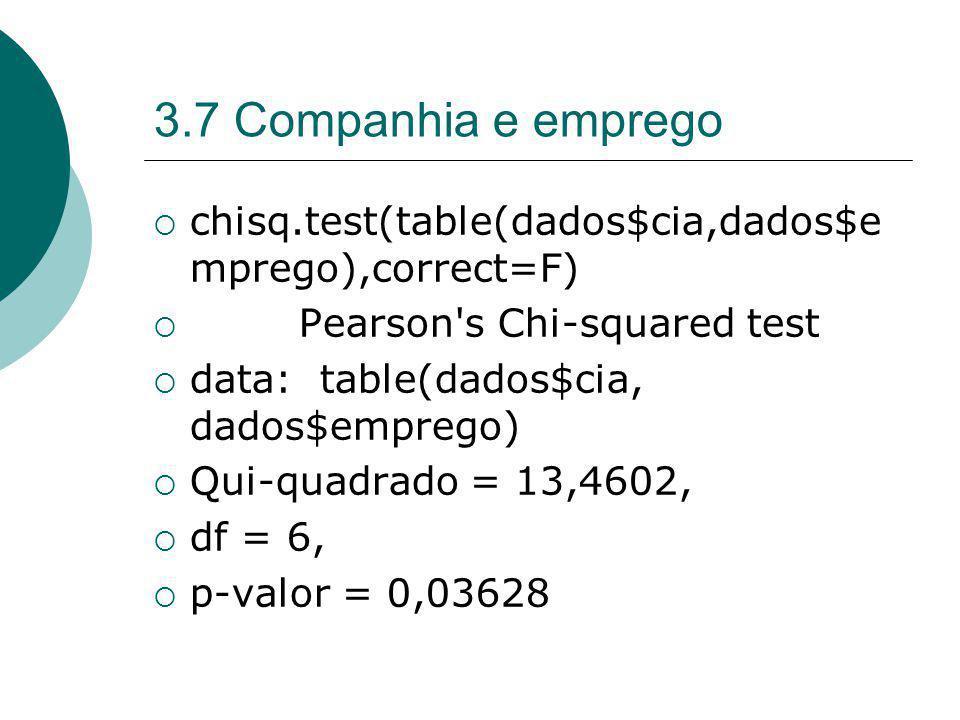 3.7 Companhia e emprego chisq.test(table(dados$cia,dados$emprego),correct=F) Pearson s Chi-squared test.