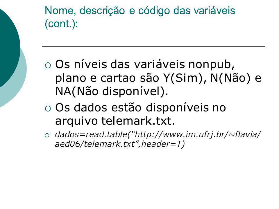 Nome, descrição e código das variáveis (cont.):