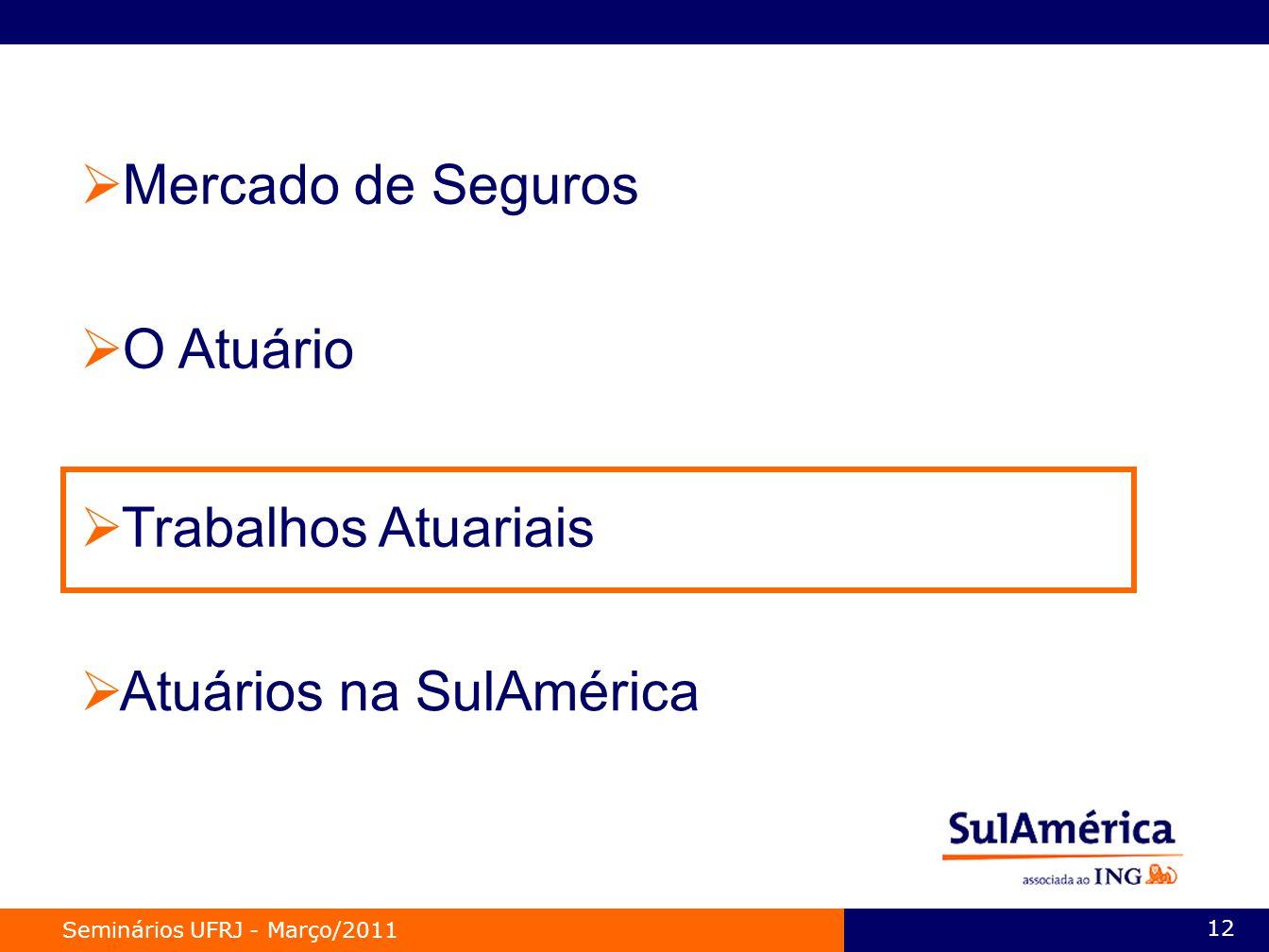 Atuários na SulAmérica