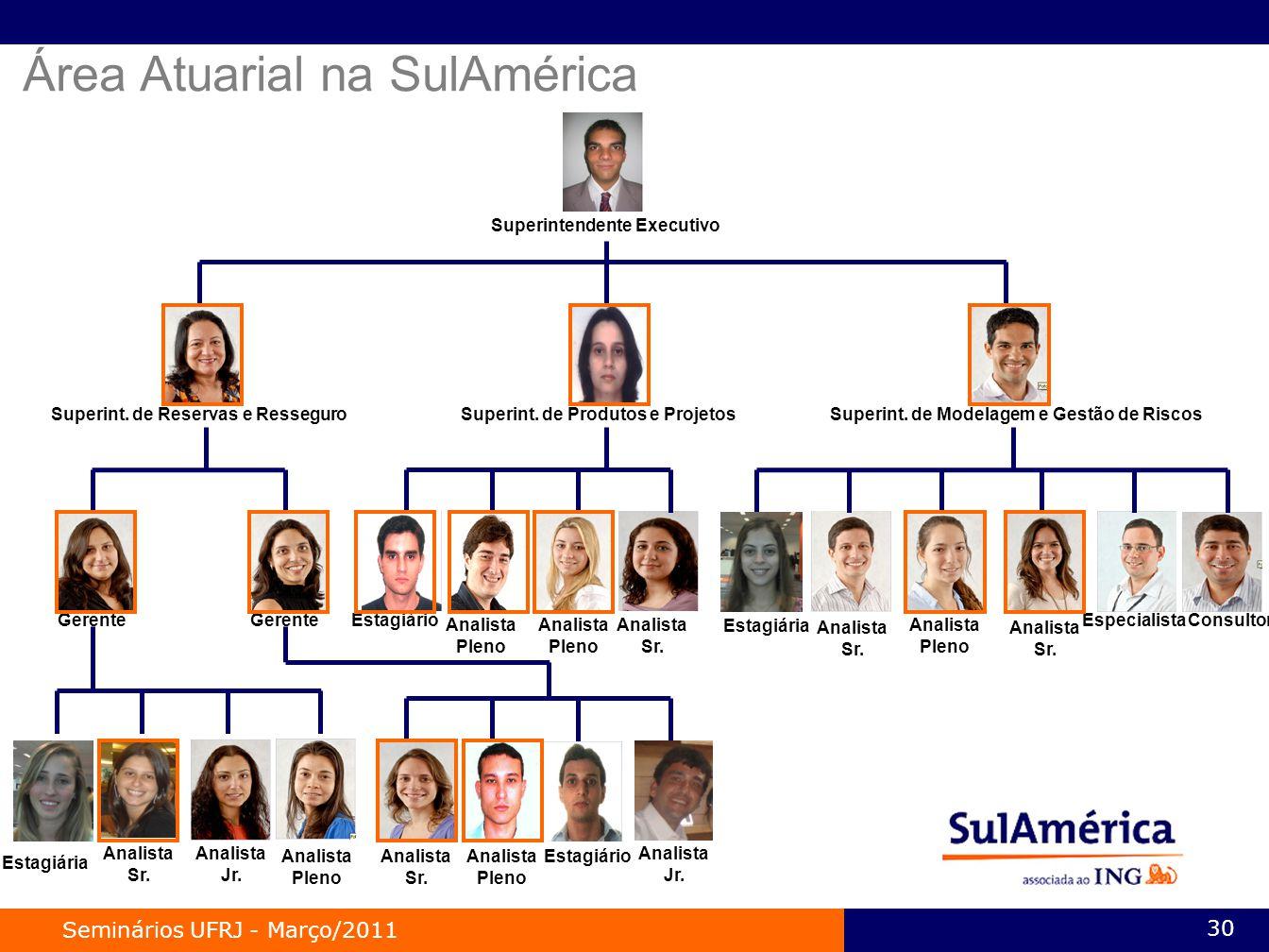 Área Atuarial na SulAmérica