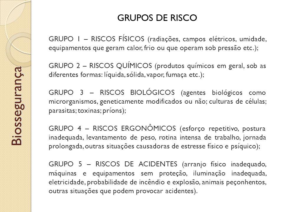 Biossegurança GRUPOS DE RISCO