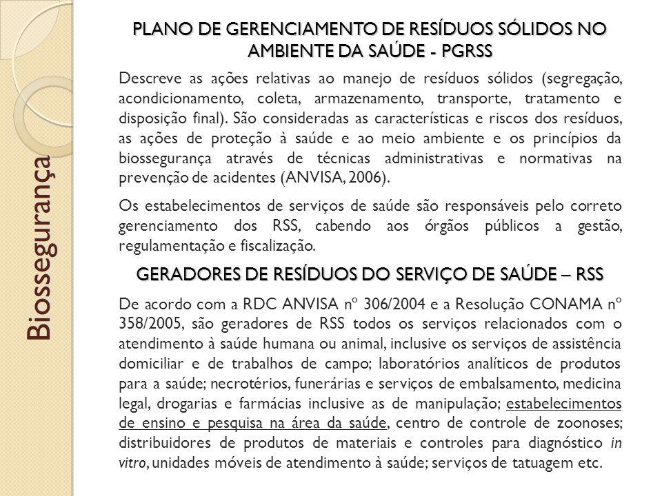 GERADORES DE RESÍDUOS DO SERVIÇO DE SAÚDE – RSS
