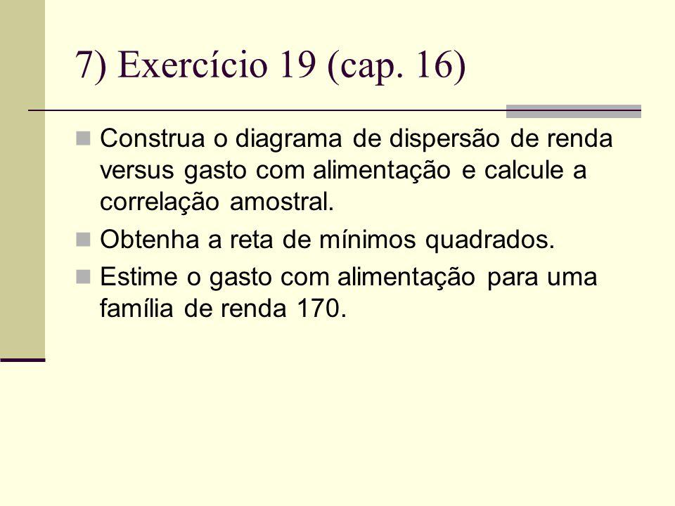 7) Exercício 19 (cap. 16) Construa o diagrama de dispersão de renda versus gasto com alimentação e calcule a correlação amostral.