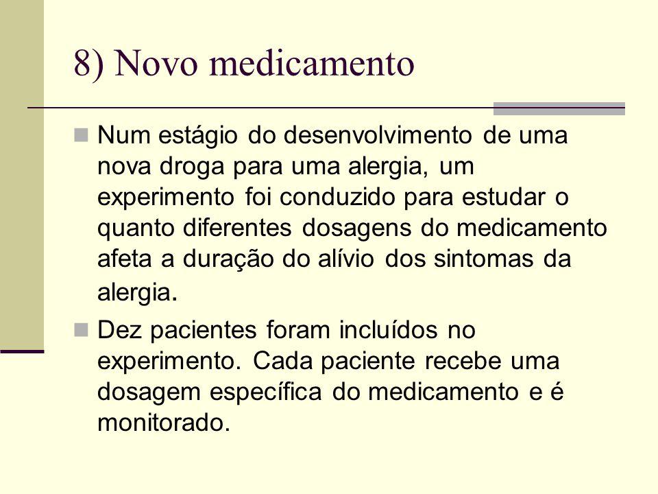 8) Novo medicamento