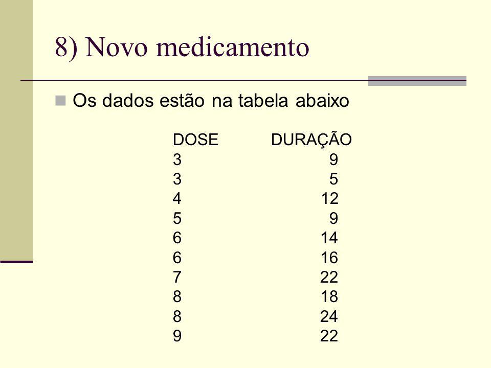 8) Novo medicamento Os dados estão na tabela abaixo DOSE DURAÇÃO 3 9