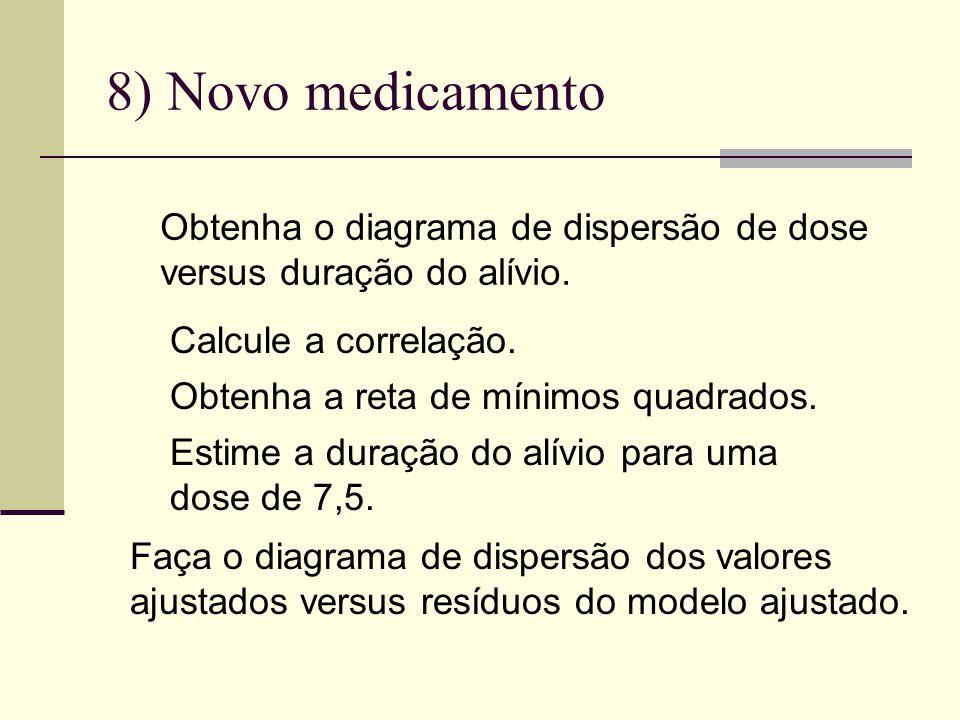 8) Novo medicamento Obtenha o diagrama de dispersão de dose